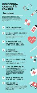 fact sheet insuficienta cardiaca